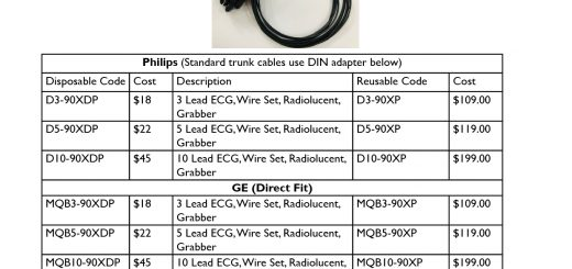 radiolucent cables